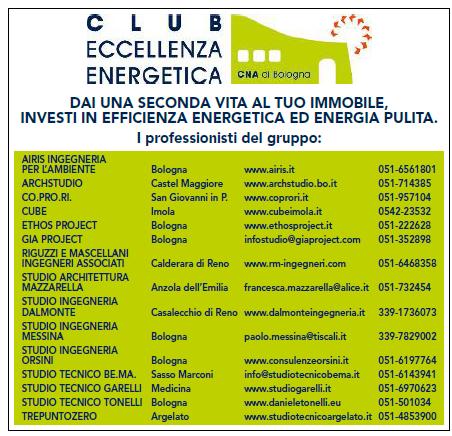 Airis membro del Club di Eccellenza Energetica CNA