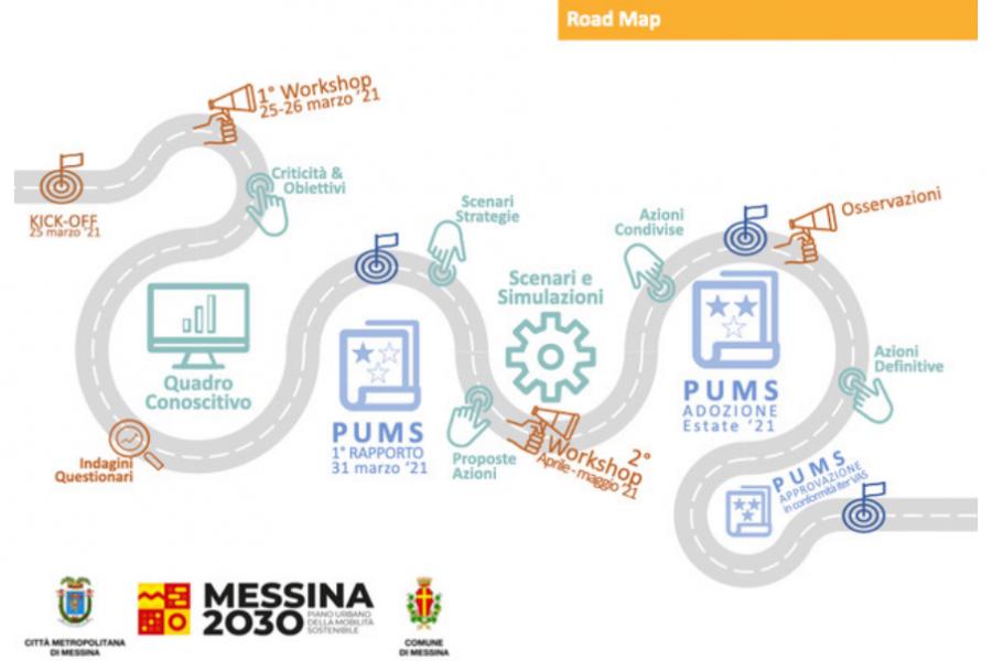 PUMS di Messina: convocato il primo tavolo di confronto